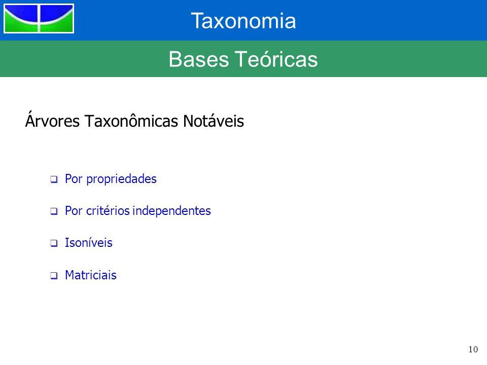 Bases Teóricas Árvores Taxonômicas Notáveis Por propriedades
