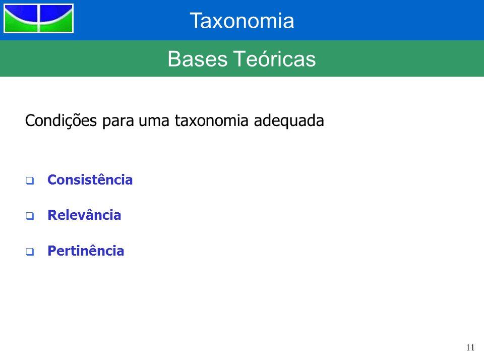 Bases Teóricas Condições para uma taxonomia adequada Consistência