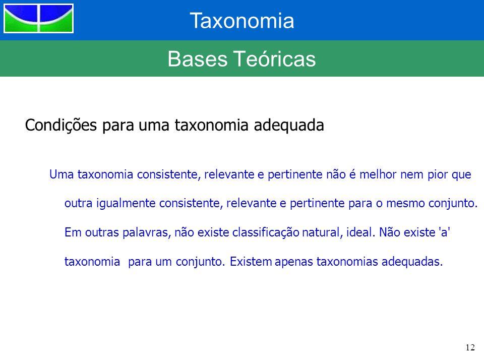 Bases Teóricas Condições para uma taxonomia adequada