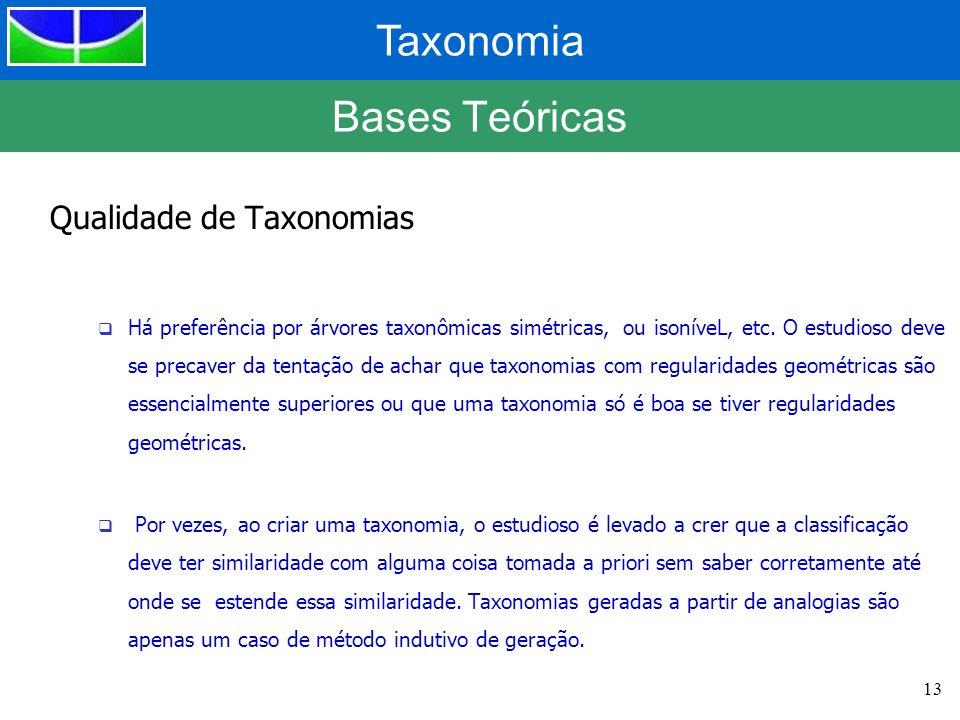 Bases Teóricas Qualidade de Taxonomias