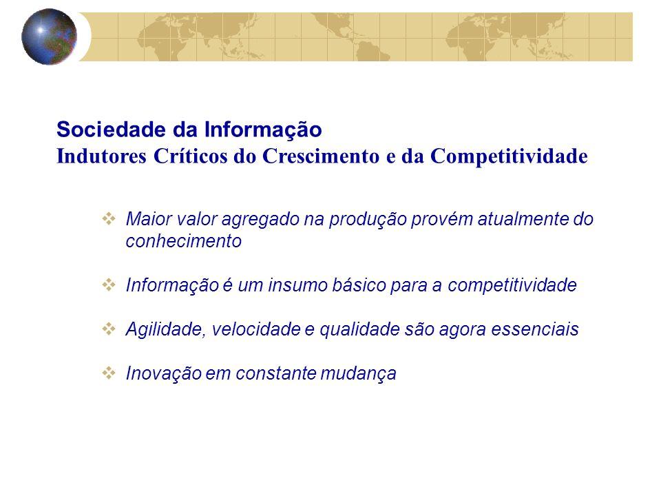 Sociedade da Informação Indutores Críticos do Crescimento e da Competitividade