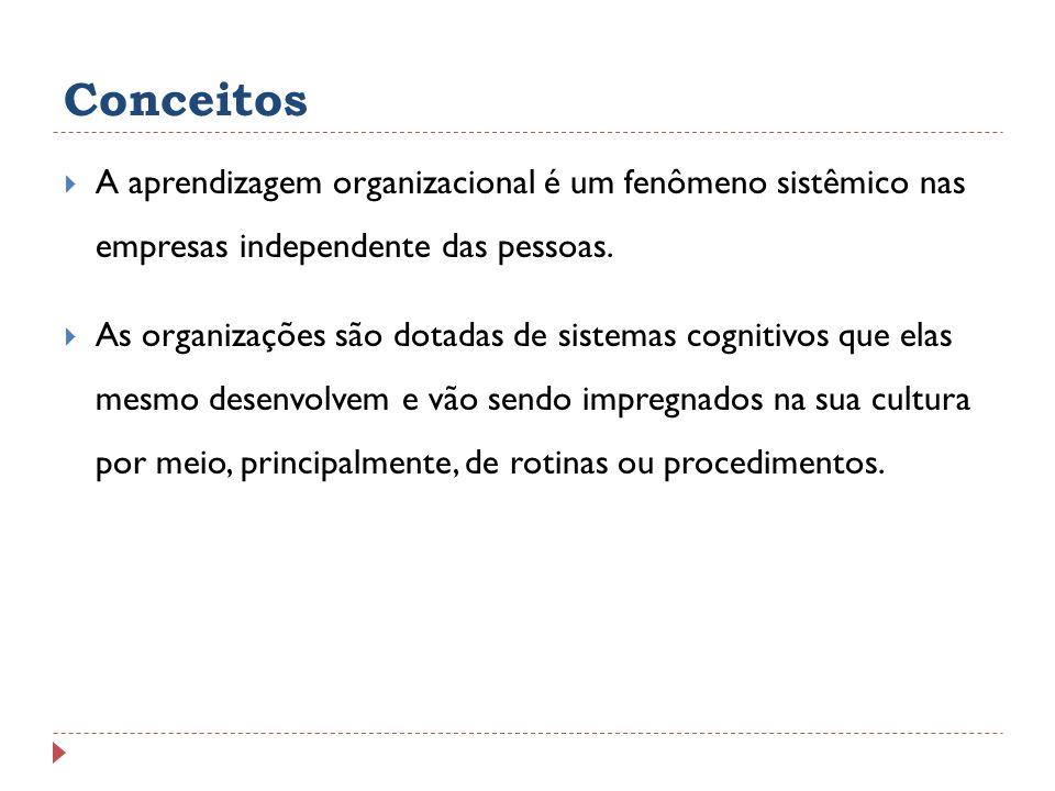 Conceitos A aprendizagem organizacional é um fenômeno sistêmico nas empresas independente das pessoas.