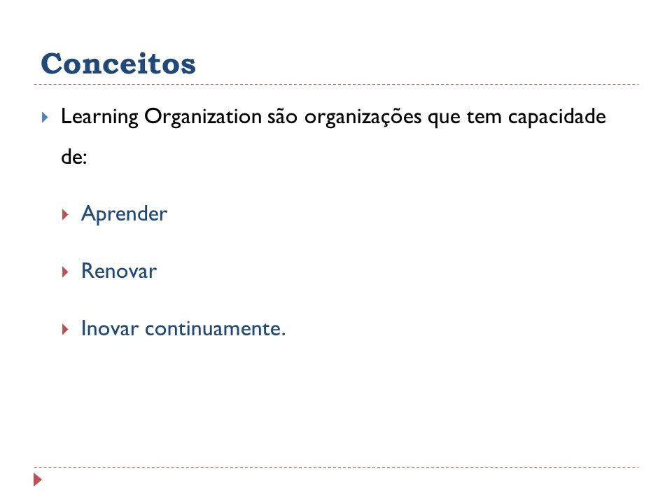 Conceitos Learning Organization são organizações que tem capacidade de: Aprender.