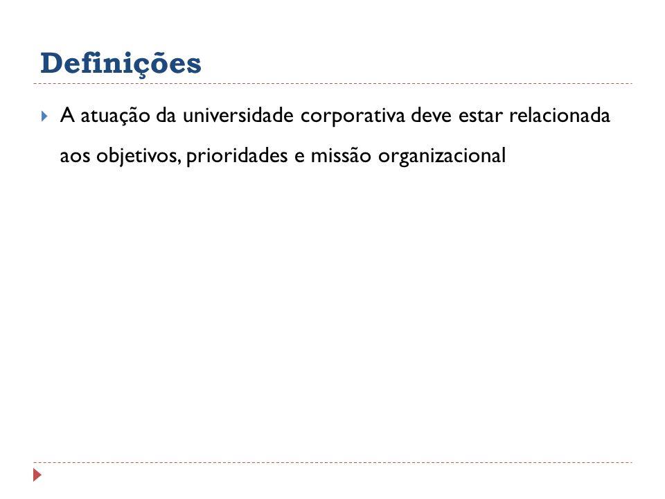 Definições A atuação da universidade corporativa deve estar relacionada aos objetivos, prioridades e missão organizacional.