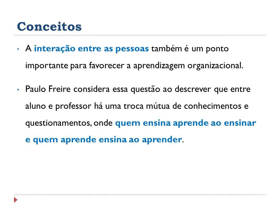 ConceitosA interação entre as pessoas também é um ponto importante para favorecer a aprendizagem organizacional.