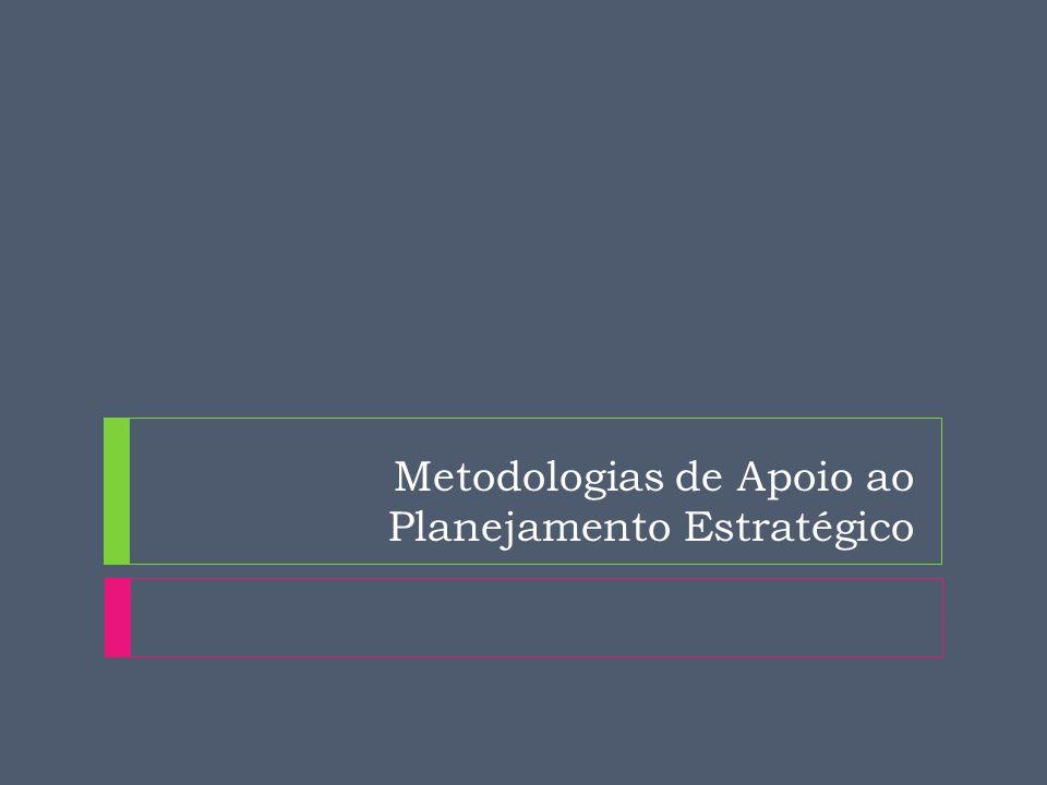 Metodologias de Apoio ao Planejamento Estratégico