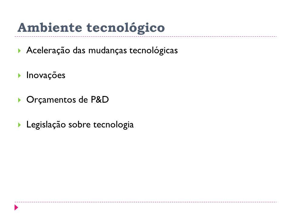 Ambiente tecnológico Aceleração das mudanças tecnológicas Inovações
