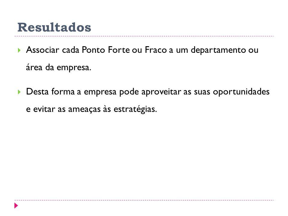 Resultados Associar cada Ponto Forte ou Fraco a um departamento ou área da empresa.