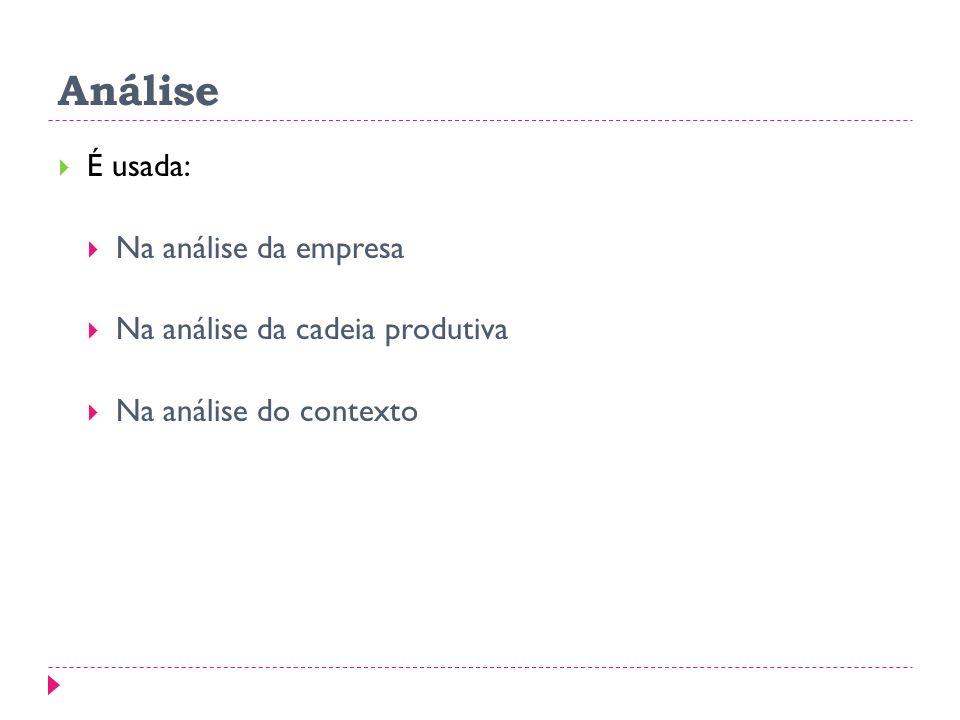 Análise É usada: Na análise da empresa Na análise da cadeia produtiva