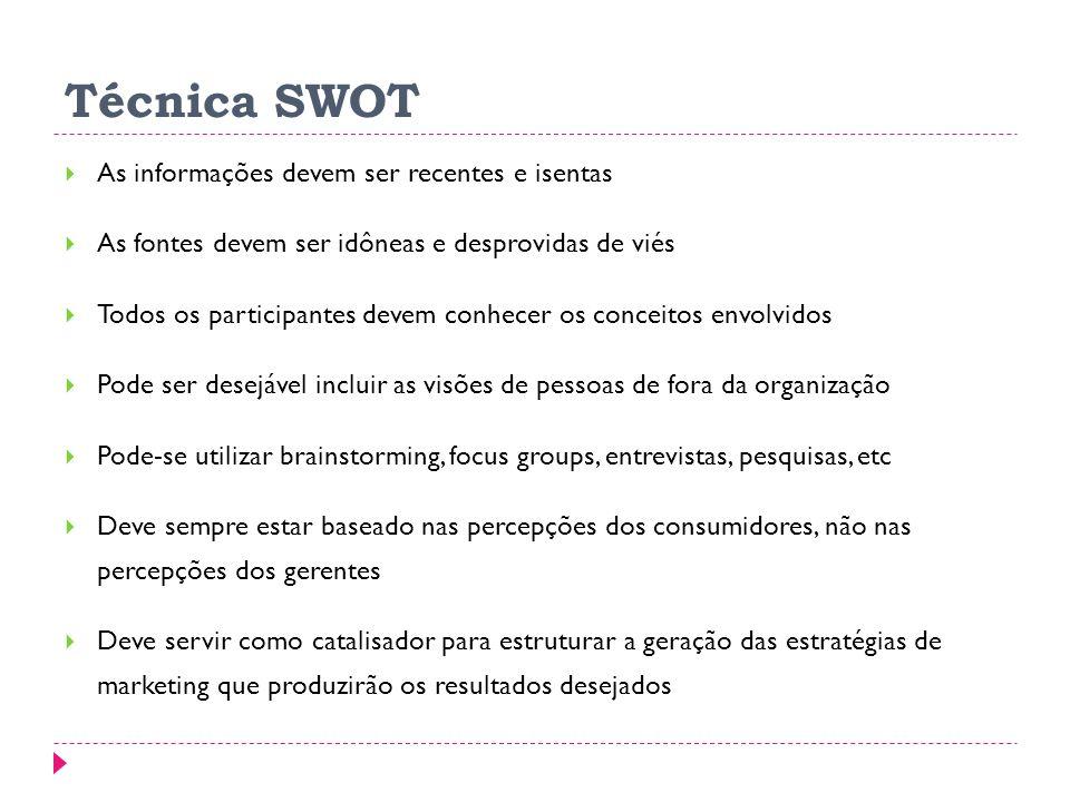 Técnica SWOT As informações devem ser recentes e isentas