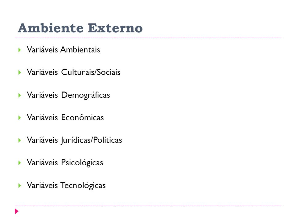 Ambiente Externo Variáveis Ambientais Variáveis Culturais/Sociais