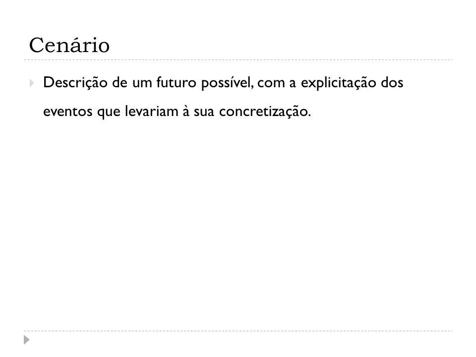 Cenário Descrição de um futuro possível, com a explicitação dos eventos que levariam à sua concretização.