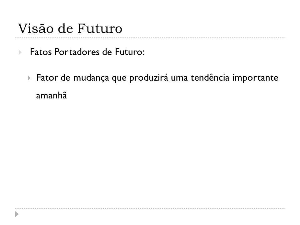 Visão de Futuro Fatos Portadores de Futuro: