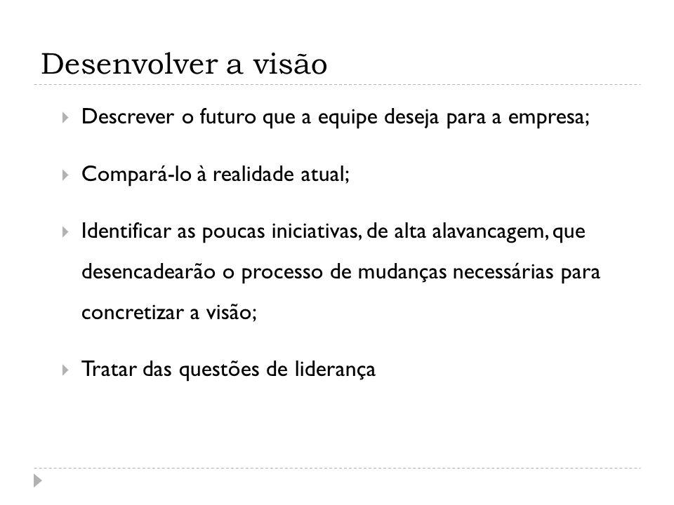 Desenvolver a visão Descrever o futuro que a equipe deseja para a empresa; Compará-lo à realidade atual;