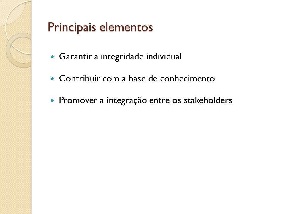 Principais elementos Garantir a integridade individual
