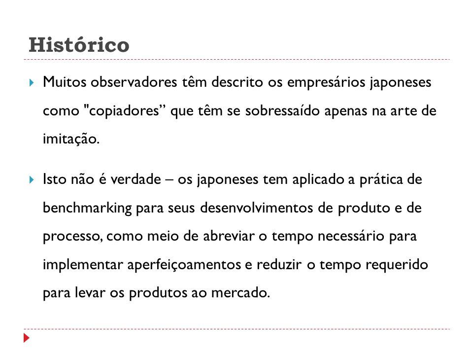 Histórico Muitos observadores têm descrito os empresários japoneses como copiadores que têm se sobressaído apenas na arte de imitação.