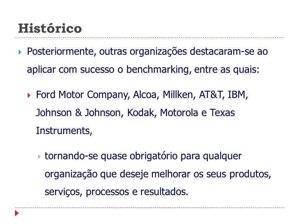 Histórico Posteriormente, outras organizações destacaram-se ao aplicar com sucesso o benchmarking, entre as quais: