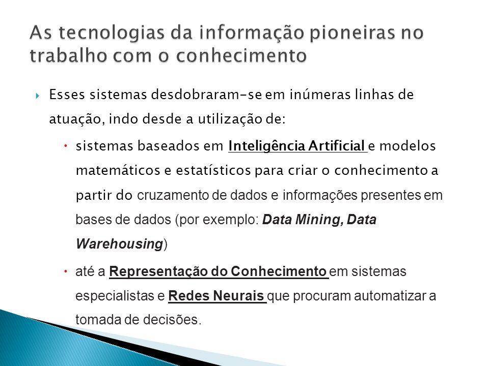 As tecnologias da informação pioneiras no trabalho com o conhecimento