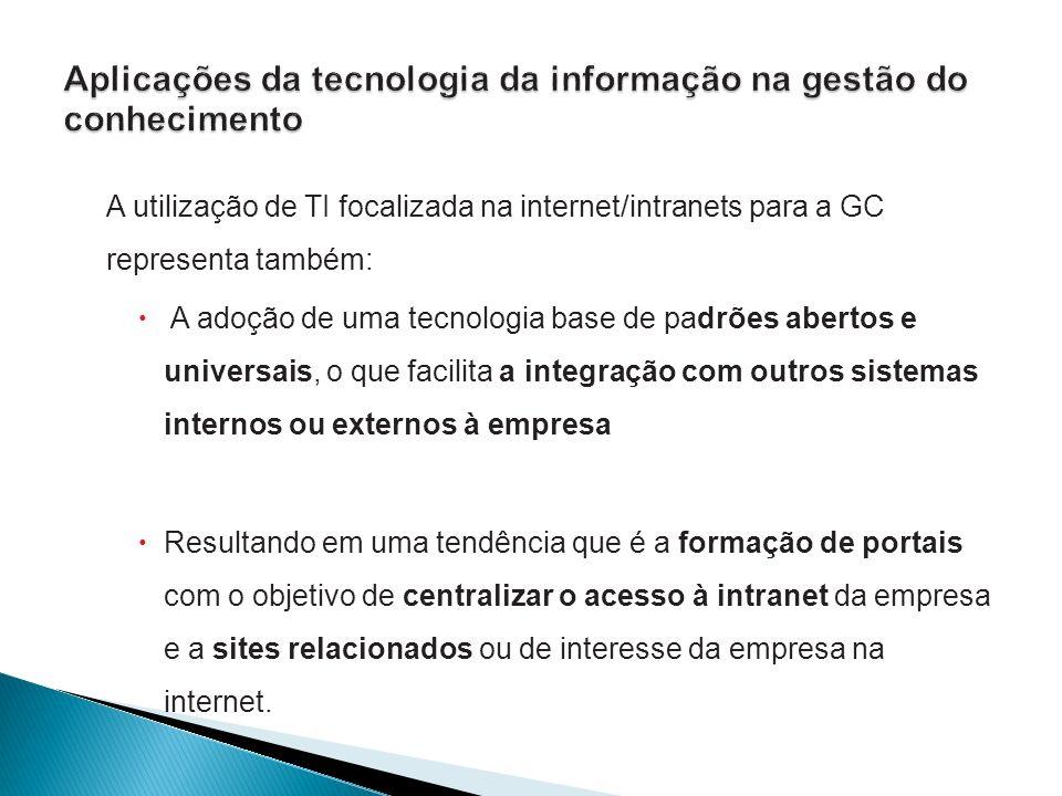 Aplicações da tecnologia da informação na gestão do conhecimento