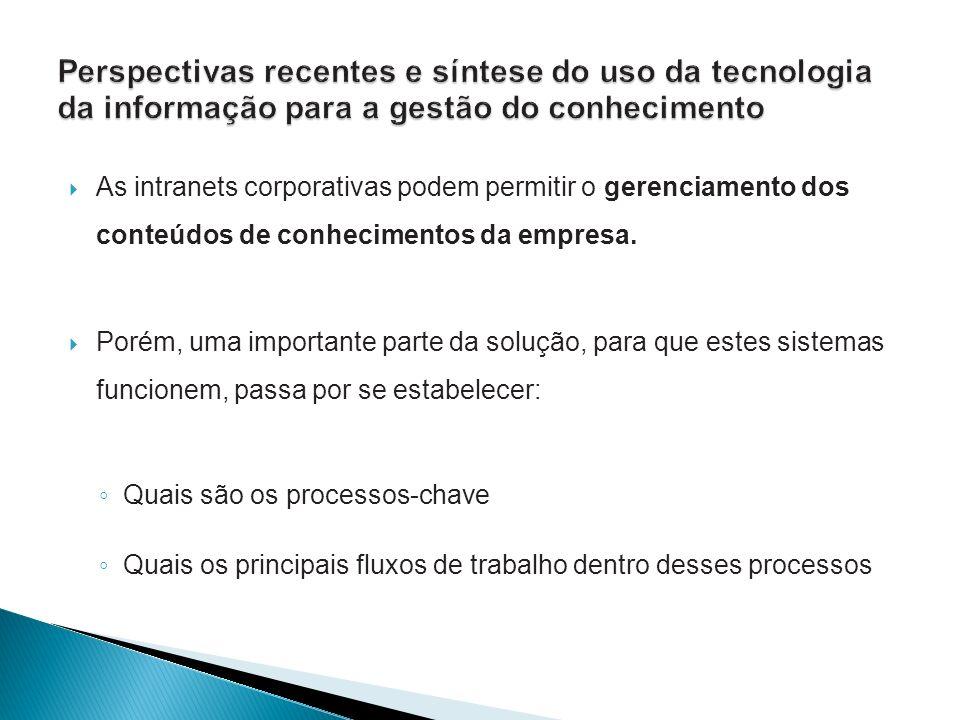 Perspectivas recentes e síntese do uso da tecnologia da informação para a gestão do conhecimento