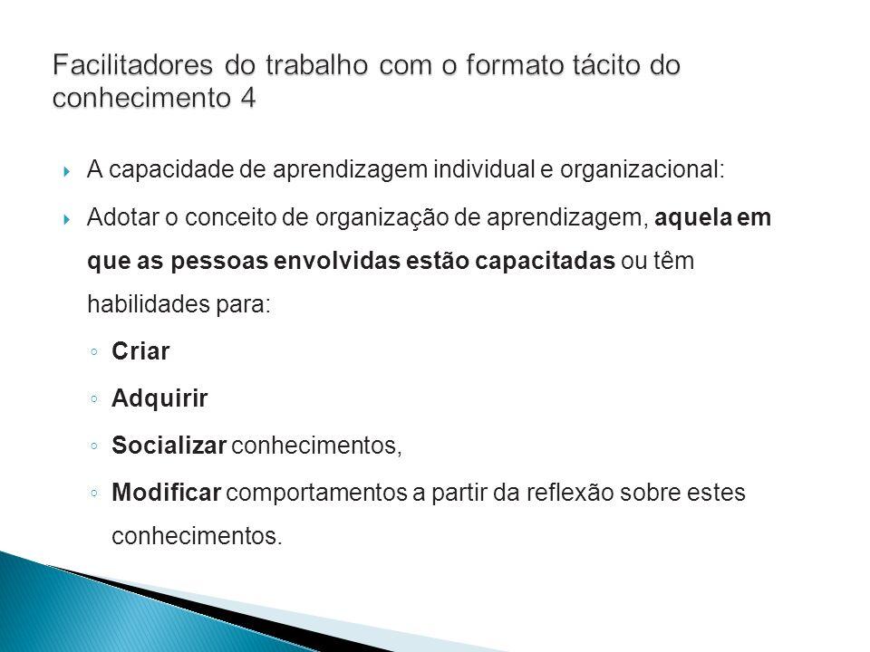 Facilitadores do trabalho com o formato tácito do conhecimento 4
