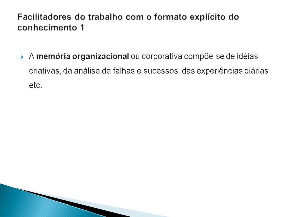 Facilitadores do trabalho com o formato explícito do conhecimento 1