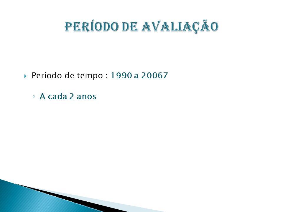 Período de Avaliação Período de tempo : 1990 a 20067 A cada 2 anos