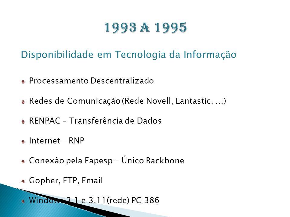 1993 a 1995 Disponibilidade em Tecnologia da Informação