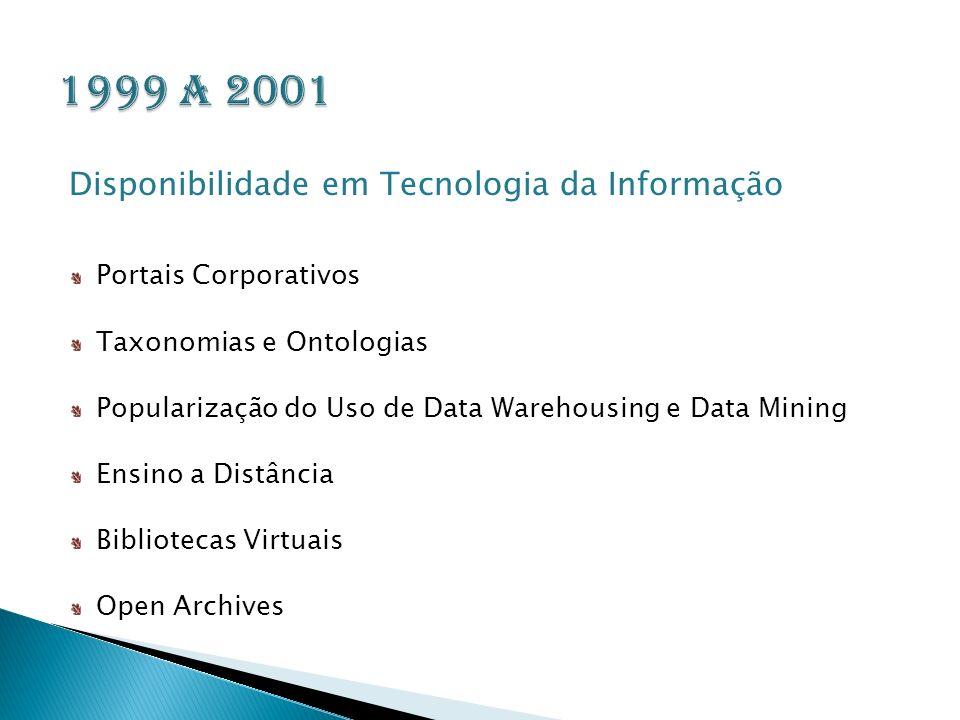1999 a 2001 Disponibilidade em Tecnologia da Informação