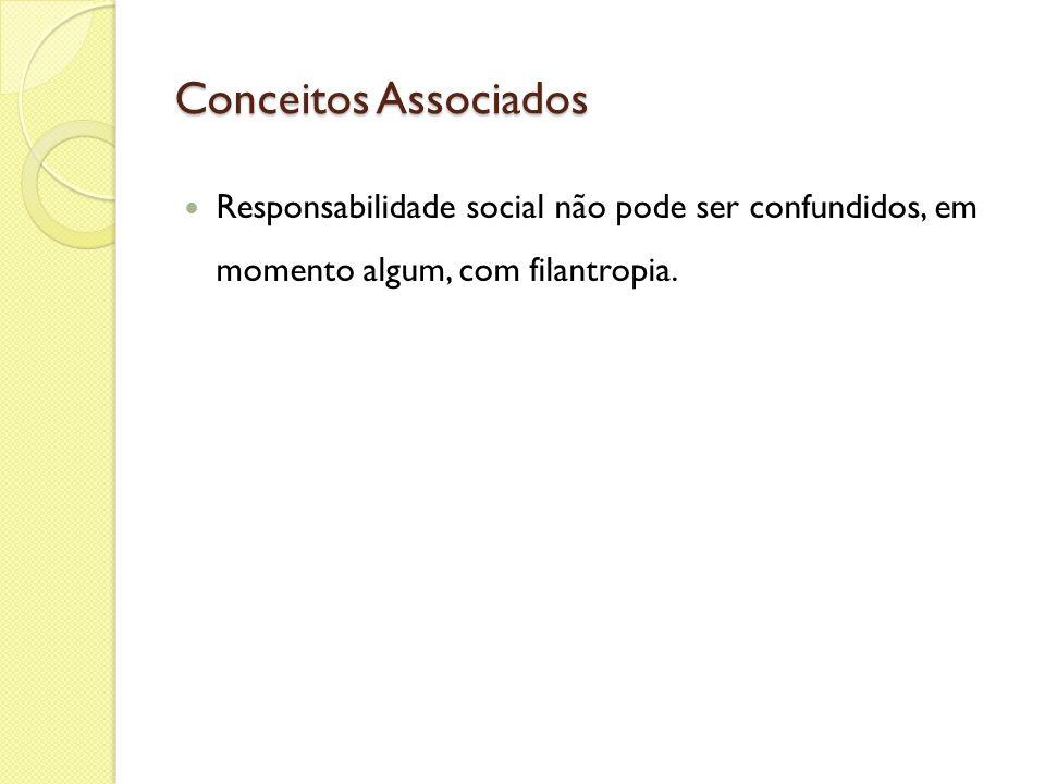 Conceitos Associados Responsabilidade social não pode ser confundidos, em momento algum, com filantropia.
