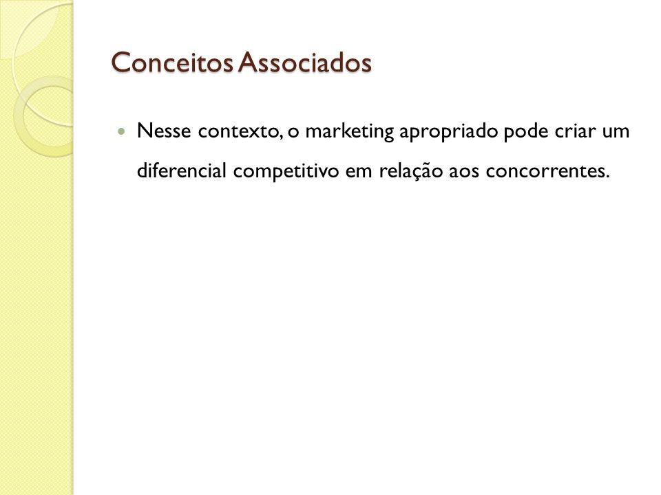 Conceitos Associados Nesse contexto, o marketing apropriado pode criar um diferencial competitivo em relação aos concorrentes.
