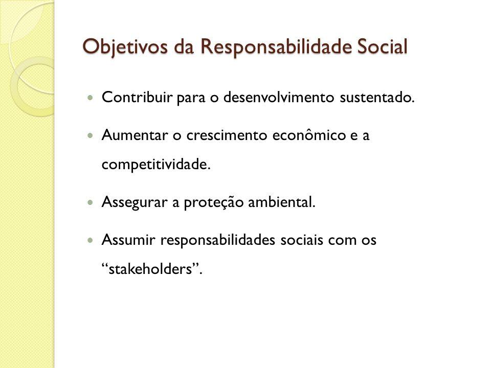 Objetivos da Responsabilidade Social