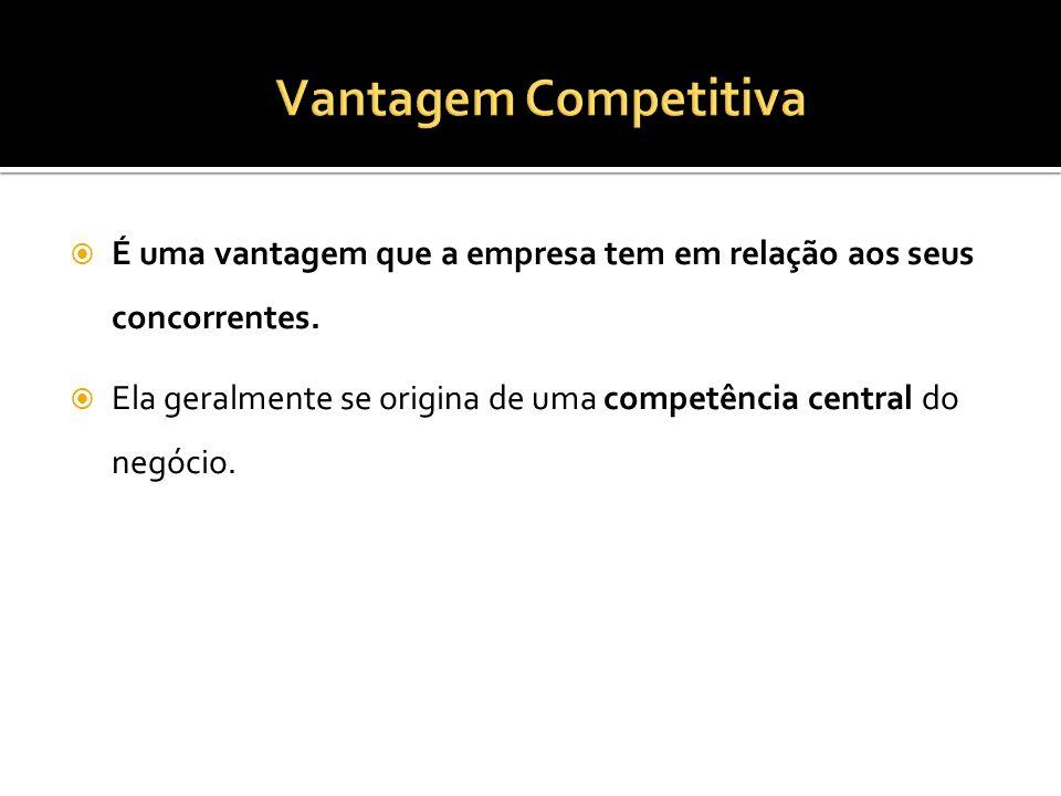 Vantagem Competitiva É uma vantagem que a empresa tem em relação aos seus concorrentes.