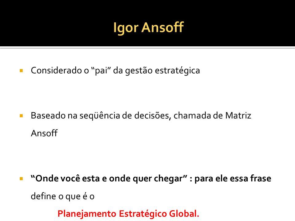 Igor Ansoff Considerado o pai da gestão estratégica