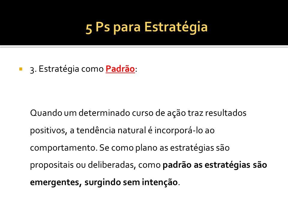 5 Ps para Estratégia 3. Estratégia como Padrão: