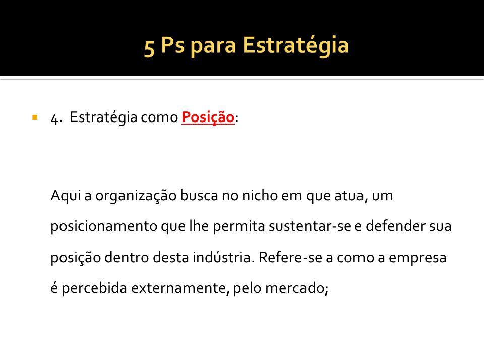5 Ps para Estratégia 4. Estratégia como Posição: