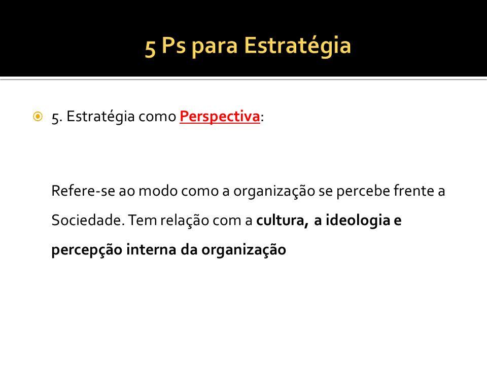 5 Ps para Estratégia 5. Estratégia como Perspectiva: