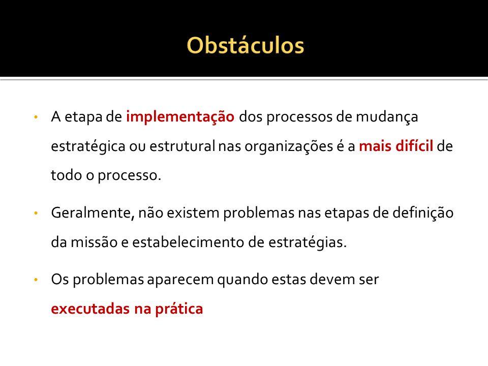 Obstáculos A etapa de implementação dos processos de mudança estratégica ou estrutural nas organizações é a mais difícil de todo o processo.