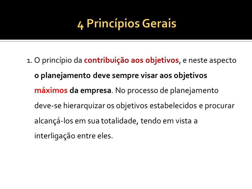4 Princípios Gerais