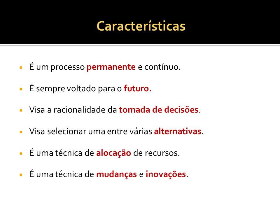Características É um processo permanente e contínuo.