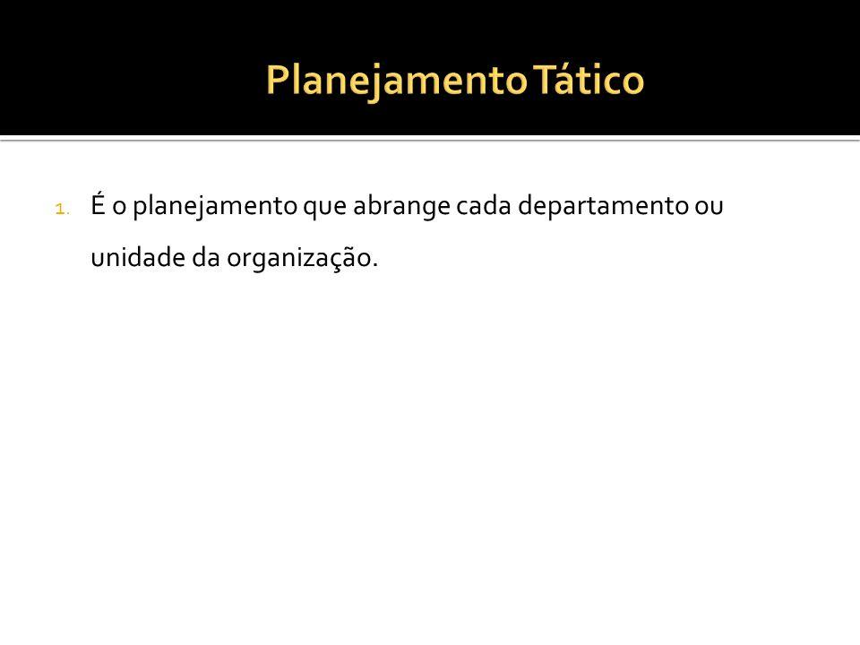 Planejamento Tático É o planejamento que abrange cada departamento ou unidade da organização.