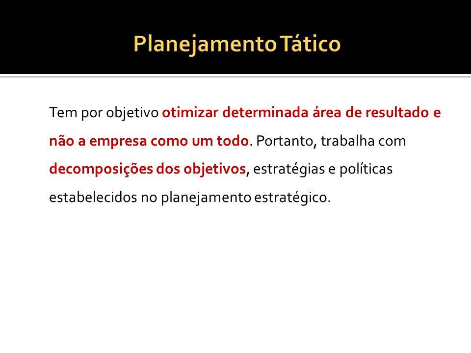 Planejamento Tático