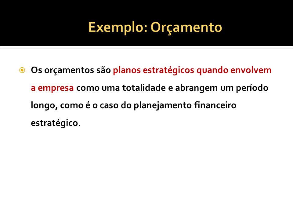 Exemplo: Orçamento
