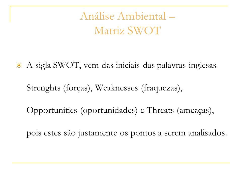 Análise Ambiental – Matriz SWOT