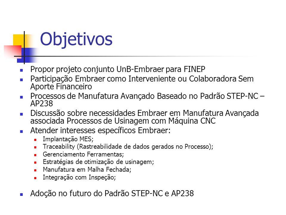Objetivos Propor projeto conjunto UnB-Embraer para FINEP