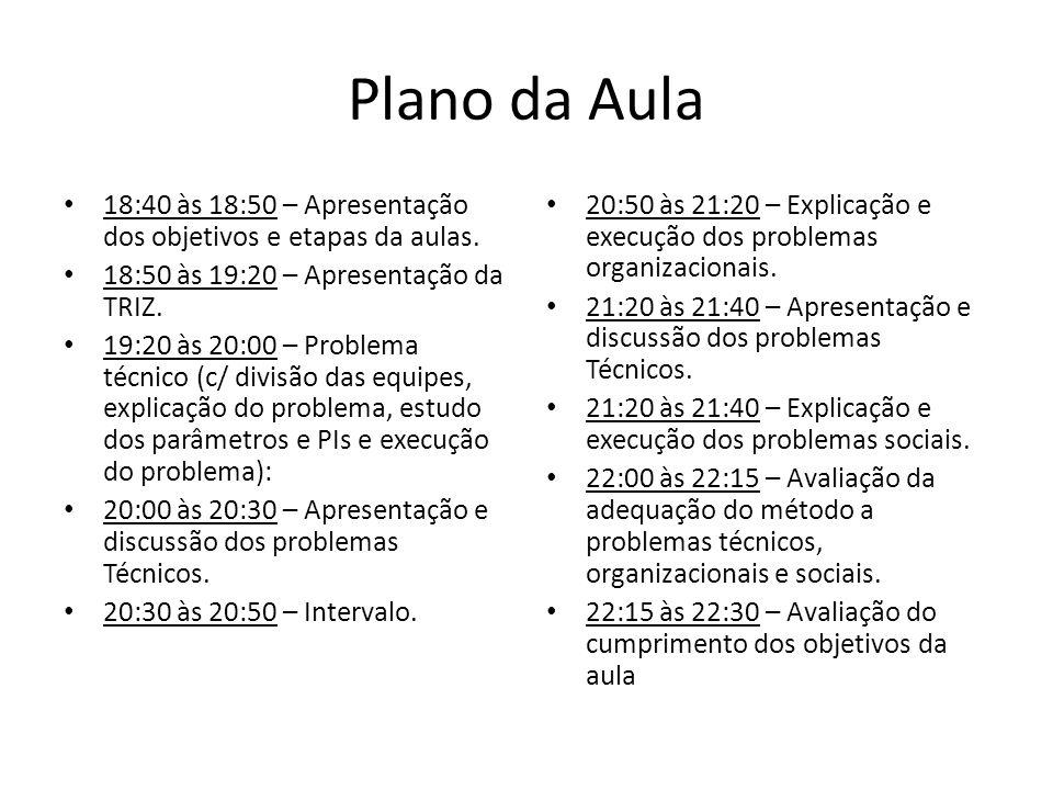Plano da Aula18:40 às 18:50 – Apresentação dos objetivos e etapas da aulas. 18:50 às 19:20 – Apresentação da TRIZ.