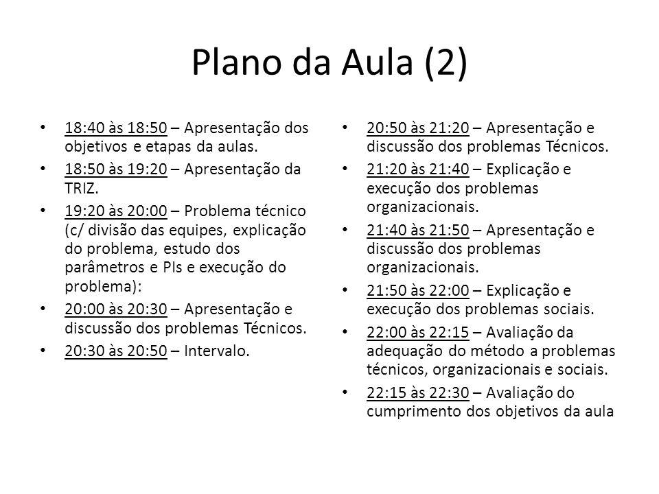 Plano da Aula (2)18:40 às 18:50 – Apresentação dos objetivos e etapas da aulas. 18:50 às 19:20 – Apresentação da TRIZ.