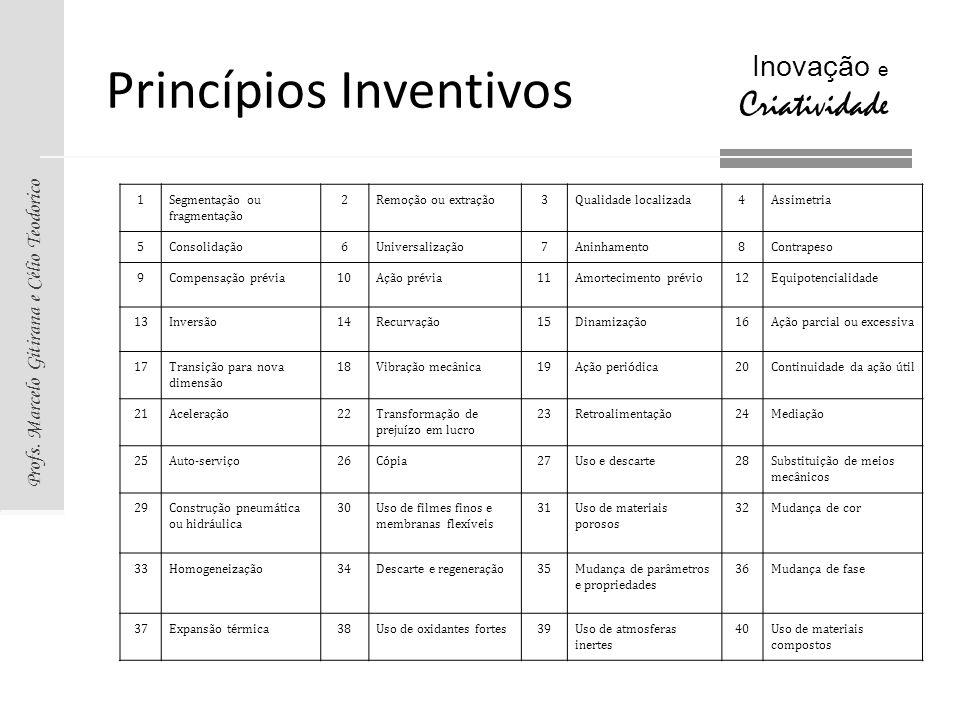 Princípios Inventivos