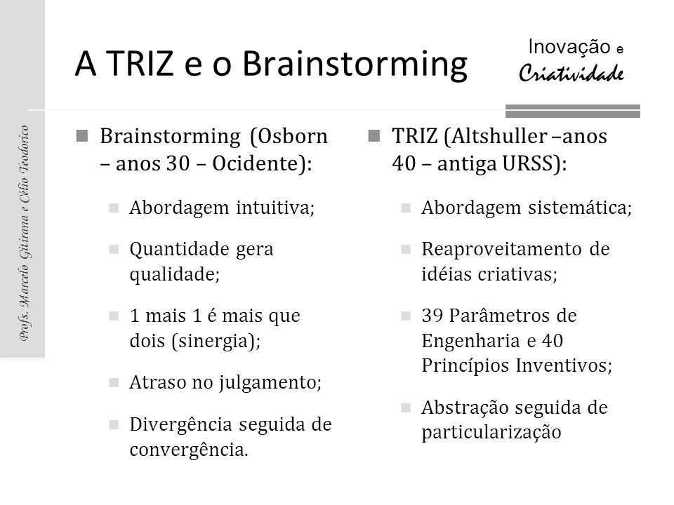 A TRIZ e o Brainstorming