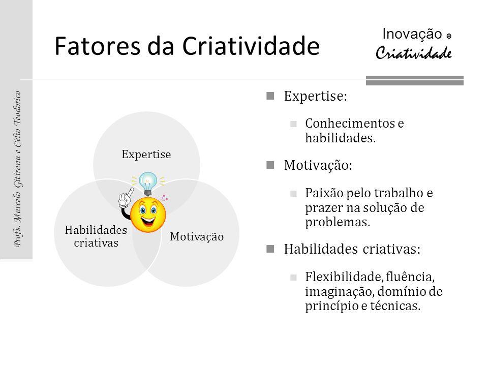 Fatores da Criatividade